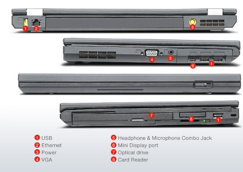 ThinkPad T430 porty